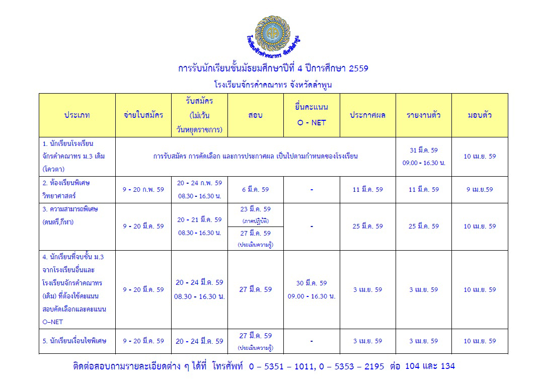 All Of The Live Forever   เรียน ภาษา อังกฤษ Toeic Online